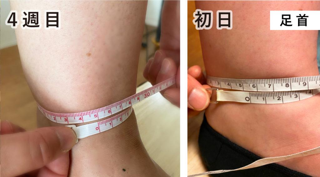 足首の測定結果