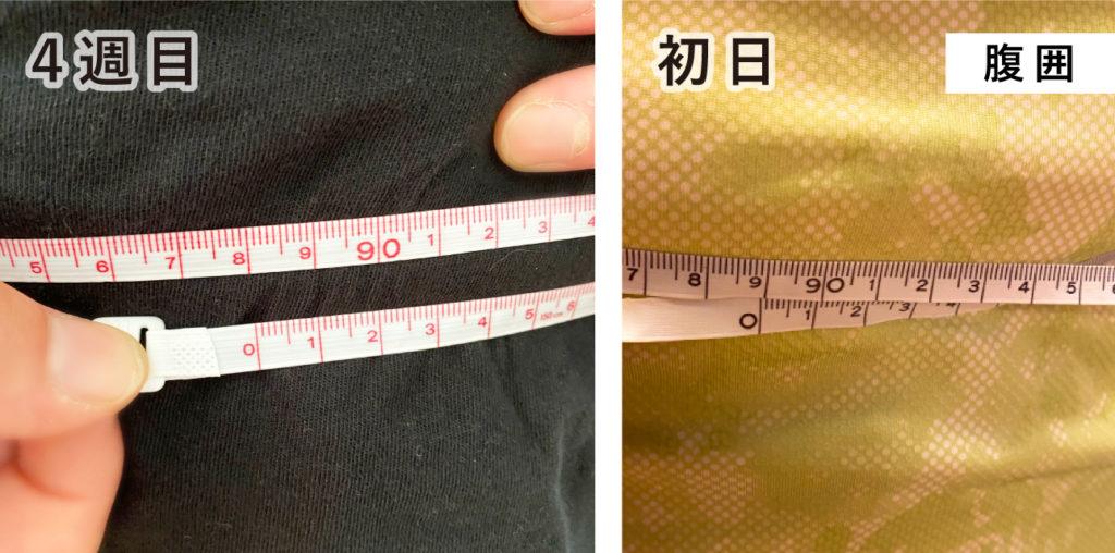 腹囲の測定結果